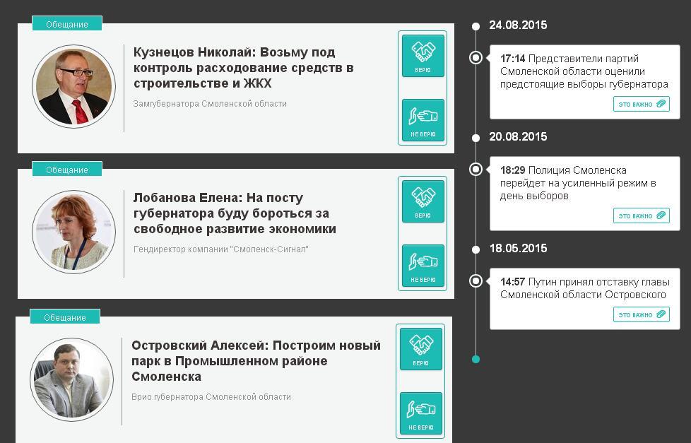 выборы губернатора 2015 смоленск
