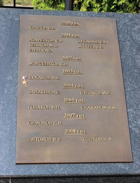 """Мемориал """"Солдатам правопорядка, погибшим при исполнении служебного долга"""" - город СМОЛЕНСК, Алексей Буханов"""